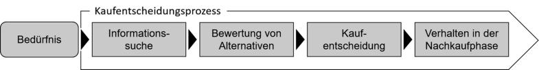 Abb.13.2