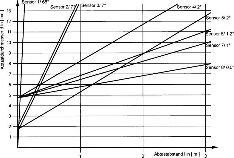 WRNM-02-50-500 K Typ Gebogen Temperatur Sensor Oberfläche Thermoelement Sonde