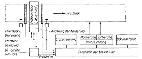 Abb. 19.1