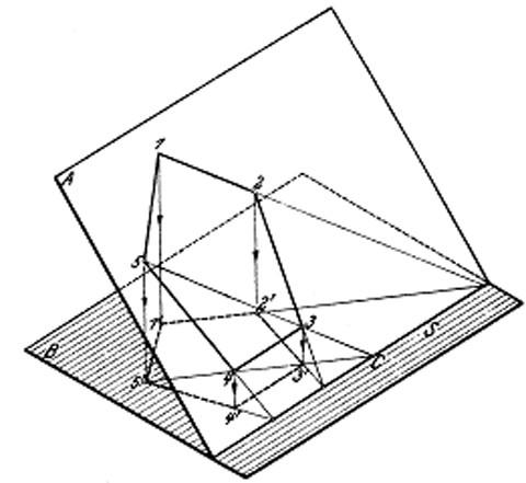 Abb. 156