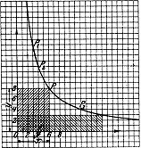 Abb. 196