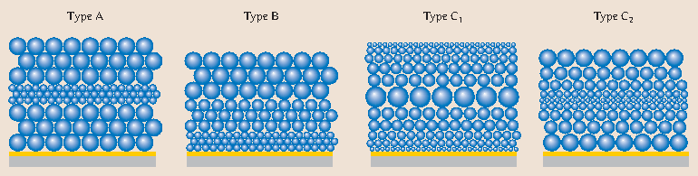 Highly Ordered Macroporous Electrodes