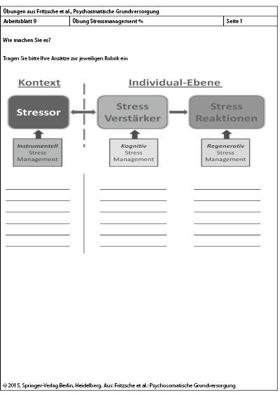 Burnout-Prävention | SpringerLink