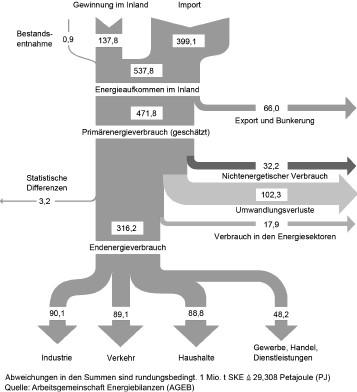 Produktionssysteme | SpringerLink