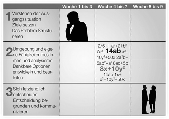 Niedlich Es Verkäufe Führen Beispiele Und Proben Fort Ideen - Entry ...