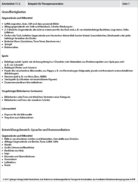 Erfreut Hilfsmittel Arbeitsblatt Ideen - Arbeitsblatt Schule ...