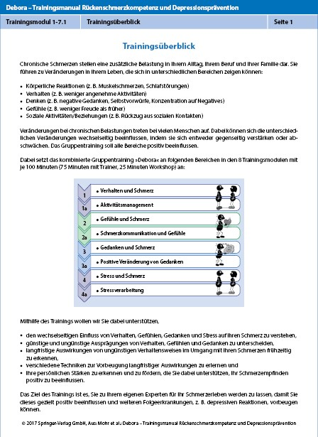 Trainingsmodul 1: Verhalten und Schmerz   SpringerLink
