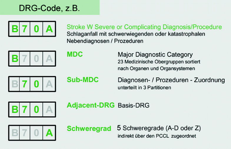 Medizininformatik | SpringerLink