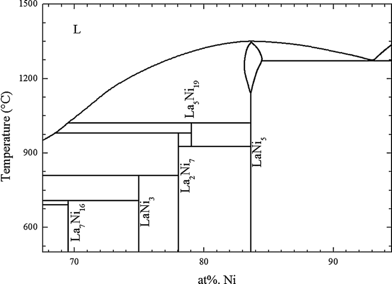 Fig. 26.1