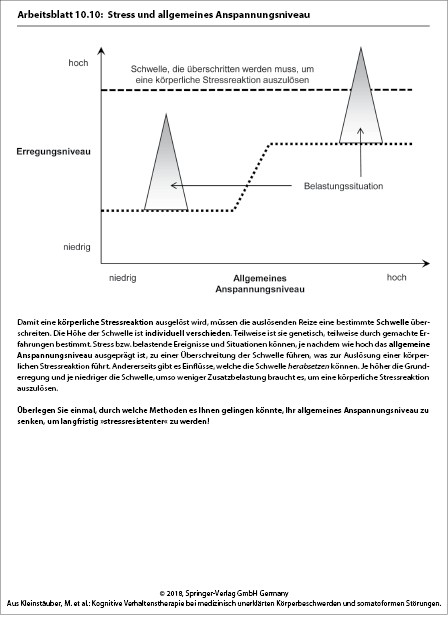 Modul 6: Stress und Stressbewältigung (Teil 2) | SpringerLink