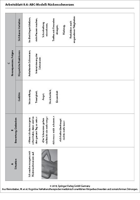 Old Fashioned Kognitive Verhaltenstherapie Arbeitsblatt Composition ...