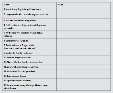 Unterlagen Trainingsportal Kelm Consulgting Anstalt 15