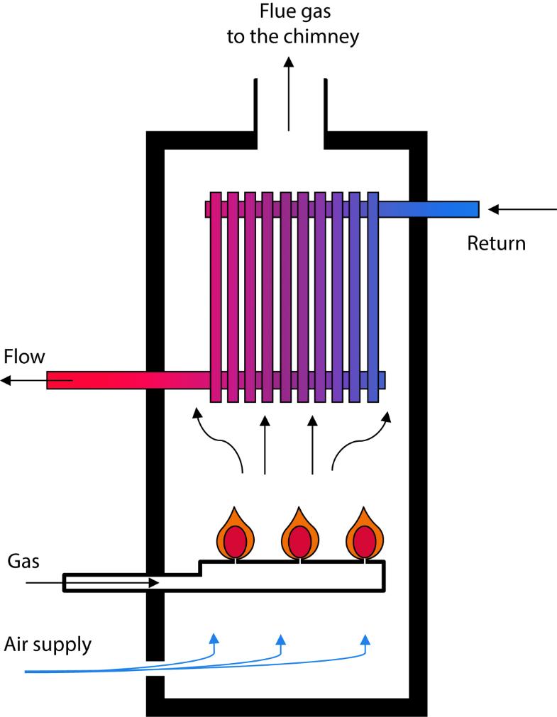 Chemical Energy Storage Springerlink