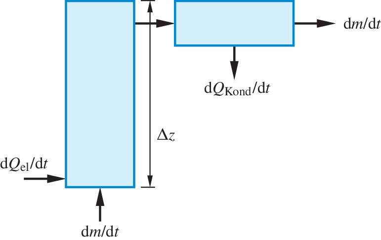 Die Hauptsätze der Thermodynamik | SpringerLink