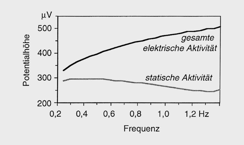 Binar 2P Hauptkammer /'15-/'18  /'PCS.