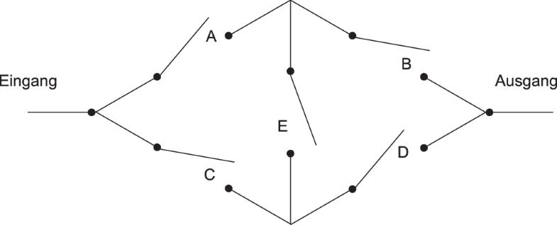 Abb. 2.14