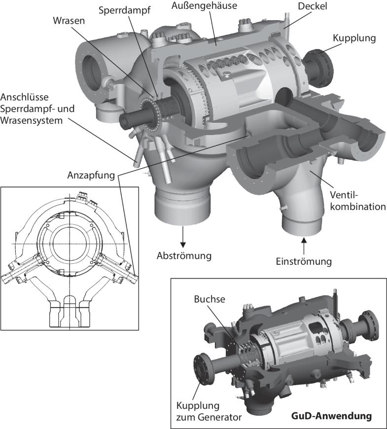 Al71-4 Al 71-4 Typ Guter Zustand Elektomotor/ Motor Weg