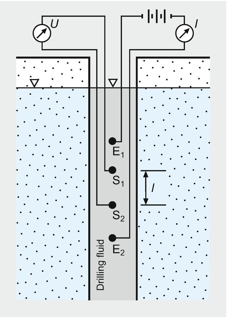 Groundwater Exploitation | SpringerLink
