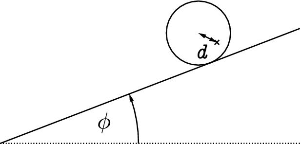 Abb. 1.41