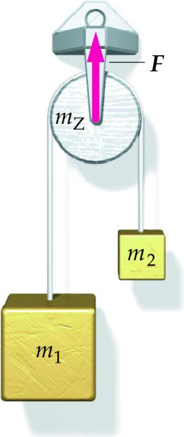 Abb. 7.53