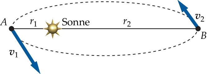 Abb. 8.87