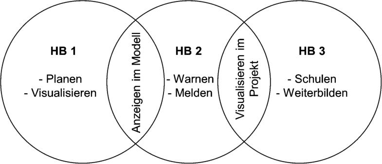 Abb.26.1