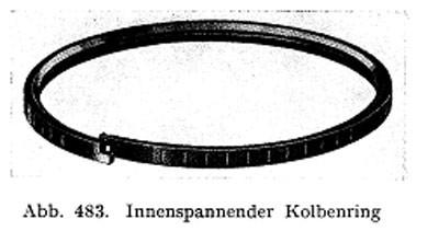 Figure Abb. 483.