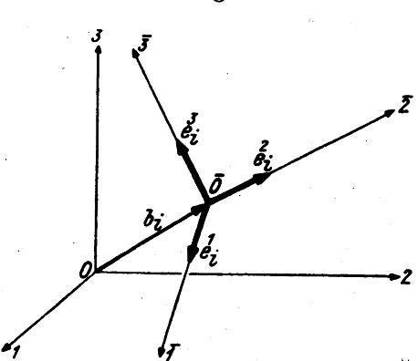 Abb. 21.