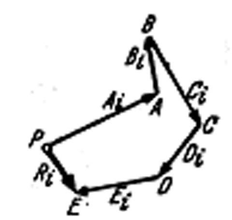 Abb.8.