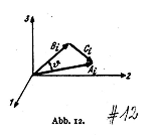 Abb.12.