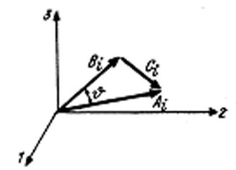 Abb. 12