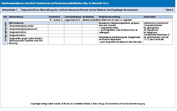 Logopädische Rehabilitation von Patienten mit Trachealkanülen in der ...