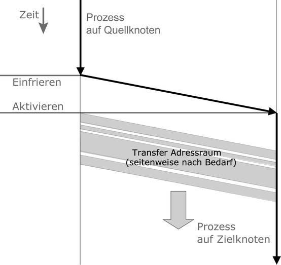 Groß 12 Volt Umwandlungsschaltplan Ideen - Die Besten Elektrischen ...