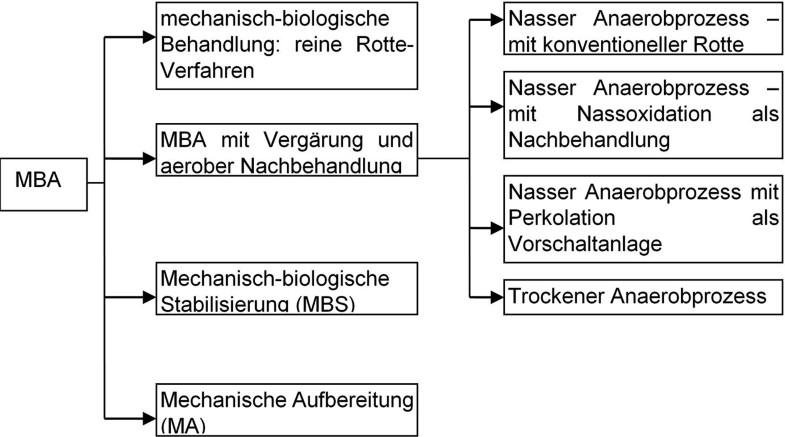 Gemütlich Gute Lebenslauf Schlagzeile Für Frischer Fotos - Entry ...