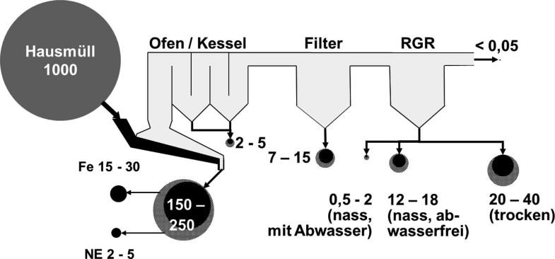 Gemütlich Kessel Diagramme Teile Fotos - Die Besten Elektrischen ...
