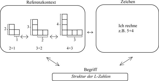 Ergebnisse | SpringerLink