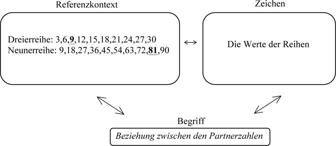 Outstanding Verallgemeinerungen Arbeitsblatt Sketch - Kindergarten ...