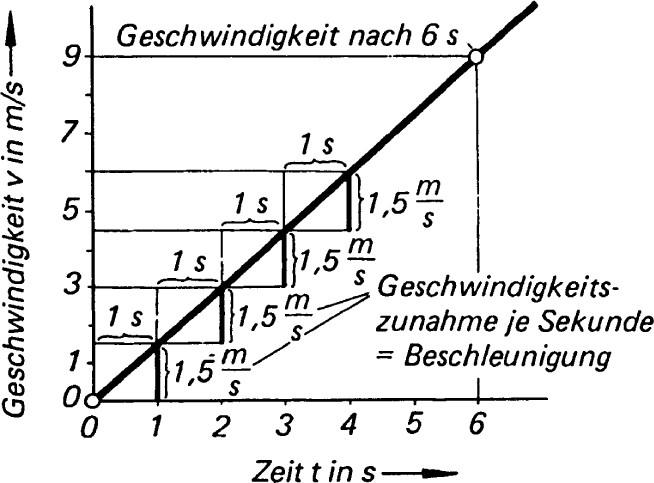Fein Diagramm Drei Möglichkeiten Mehrere Empfänger Zu Verkabeln ...