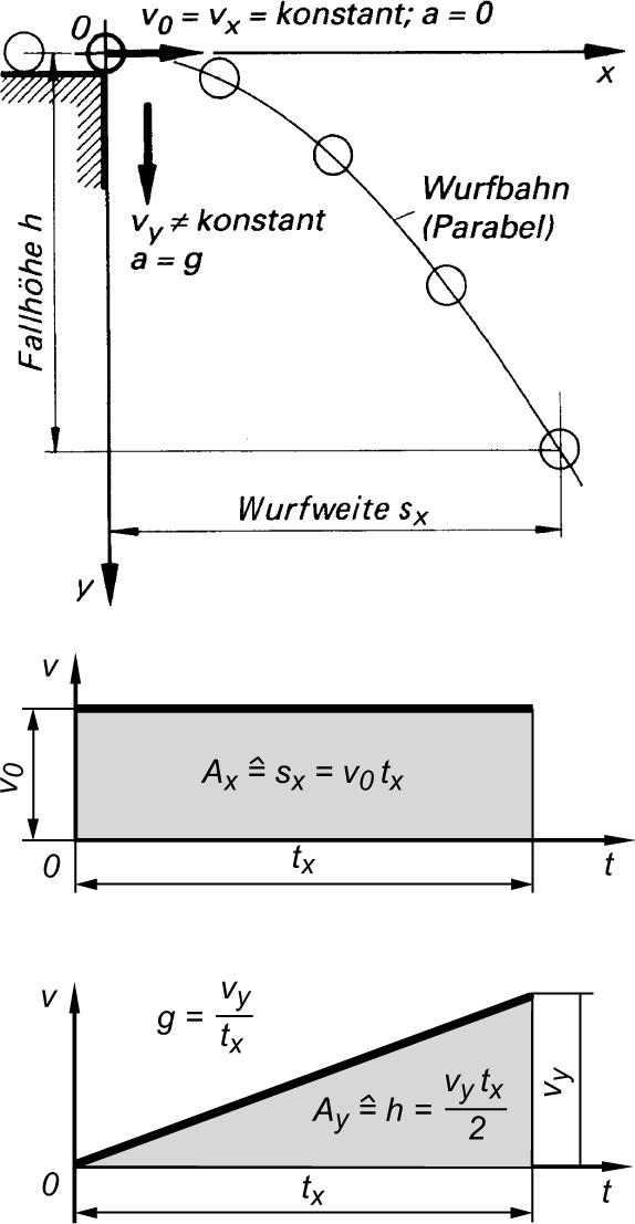Erfreut Mathelehrer Setzen Objektive Beispiele Fort Ideen - Entry ...