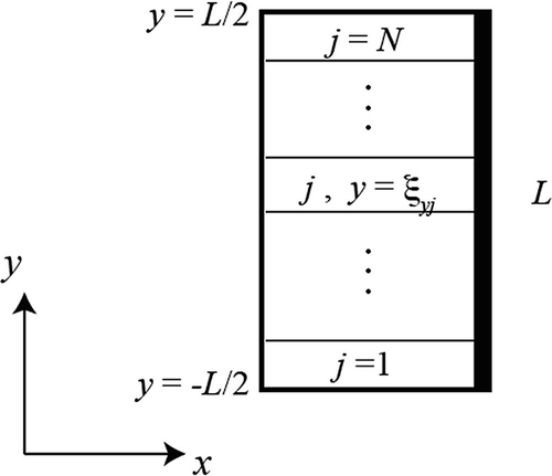 Fig. 4.25