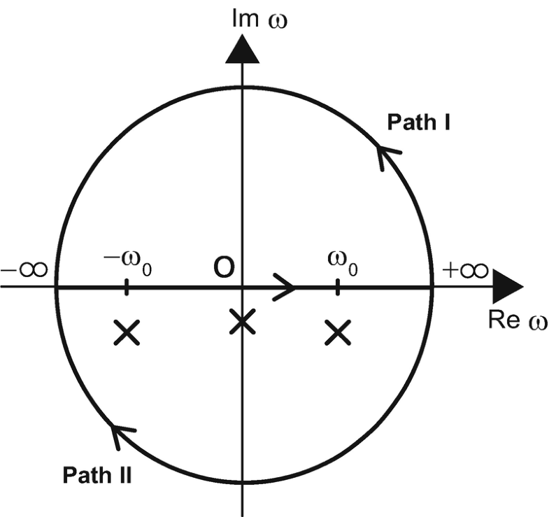 Fig. 5.A.1
