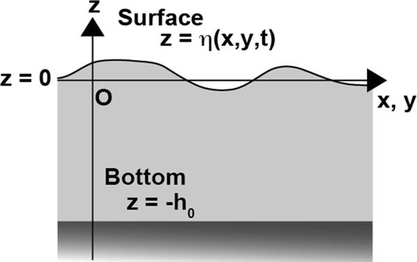Fig. 5.B.1