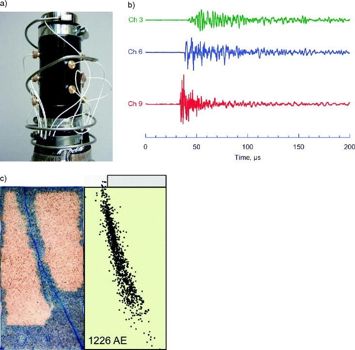 Passive Seismic Monitoring of Natural and Induced Earthquakes: Case