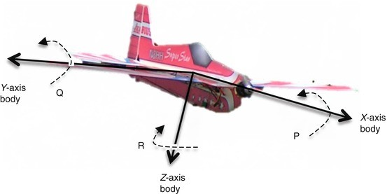 Linear Flight Control Techniques for Unmanned Aerial Vehicles