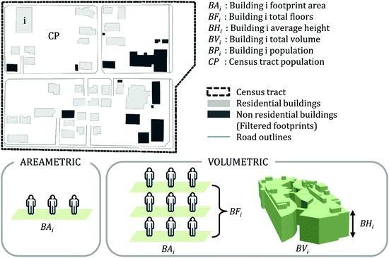 Estimation of Building Population from LIDAR Derived Digital