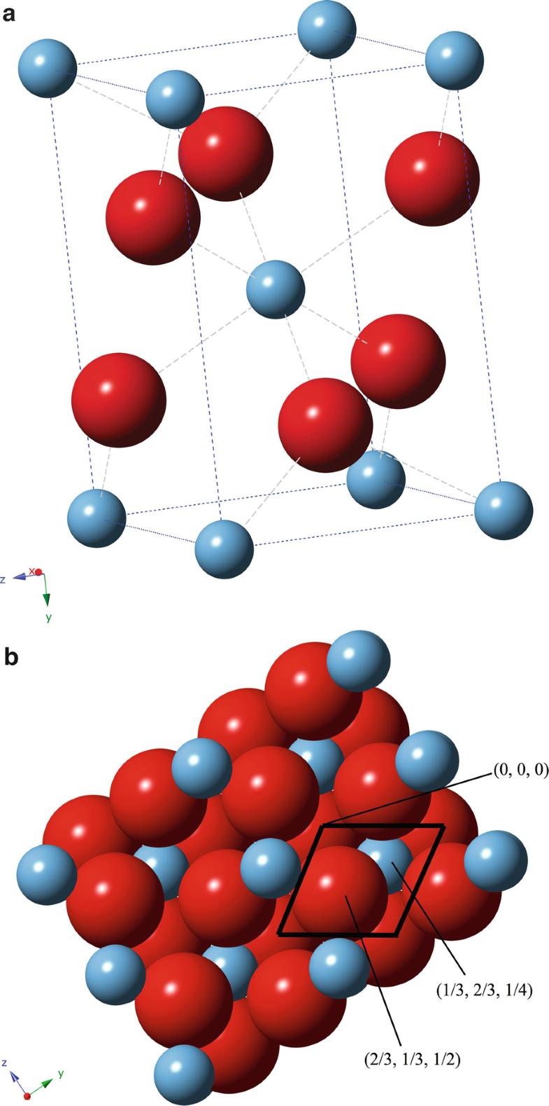 Solid State Chemistry   SpringerLink