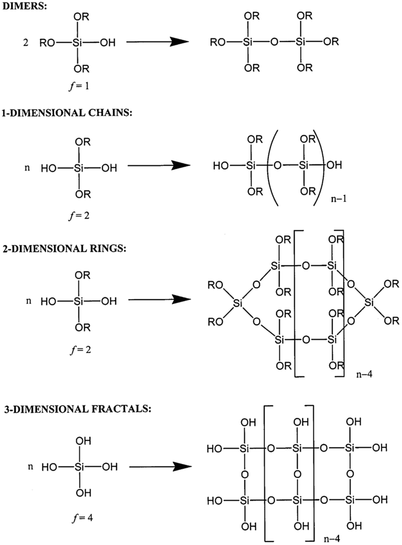 Solid-State Chemistry | SpringerLink