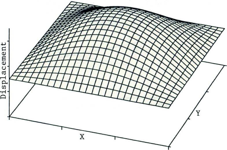 Fig.7.17