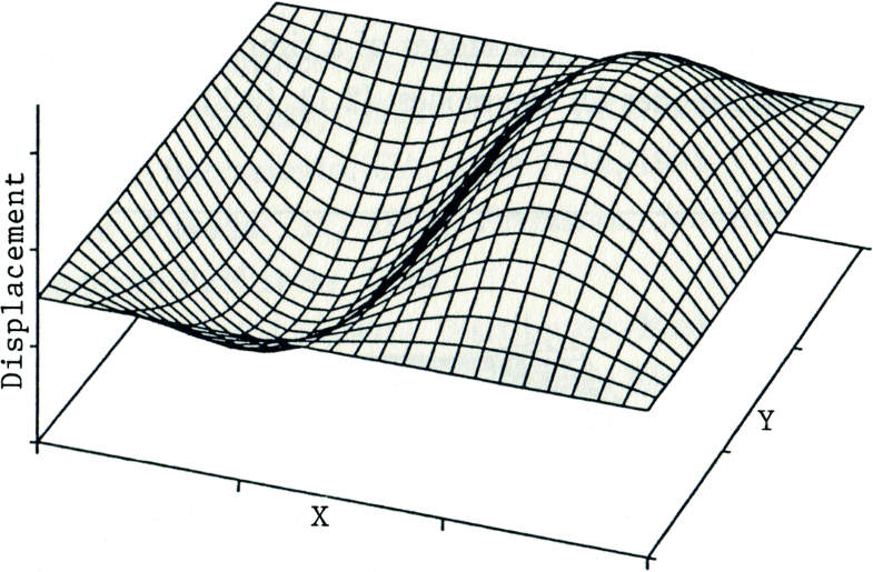 Fig.7.18