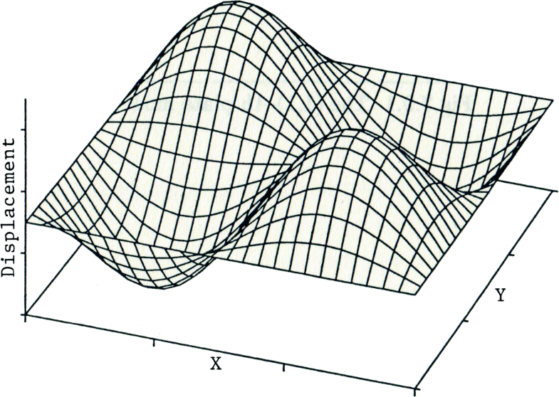 Fig.7.19